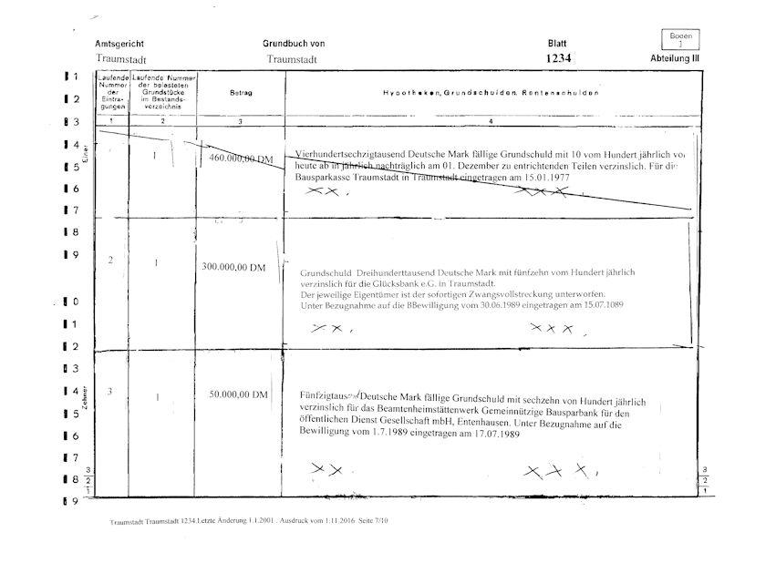 Abteilung III. Hypotheken,Grundschulden,Rentenschulden